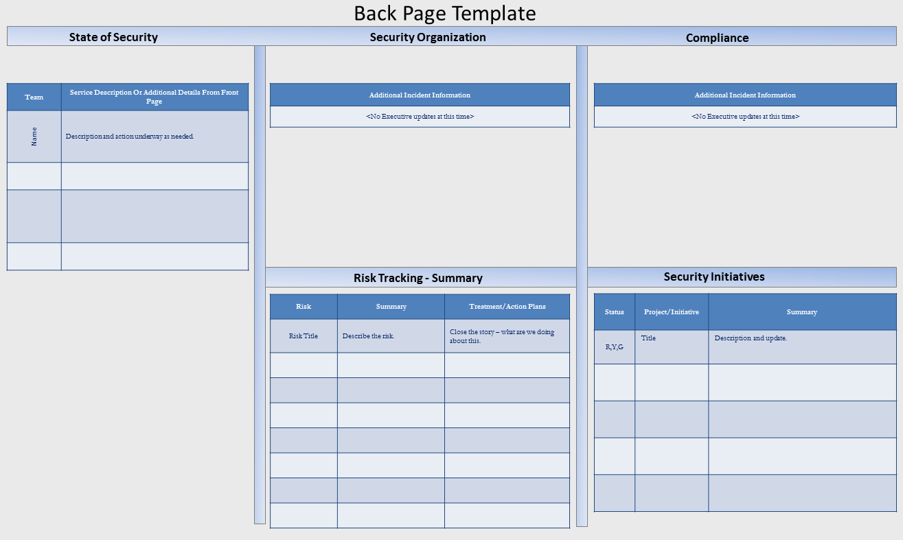 Building Your Security Executive Dashboard - Compliance dashboard template